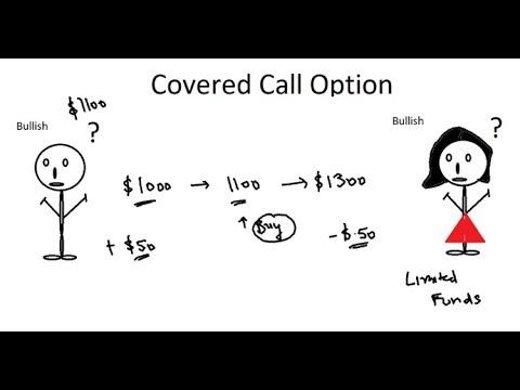 Option strategies for dummies
