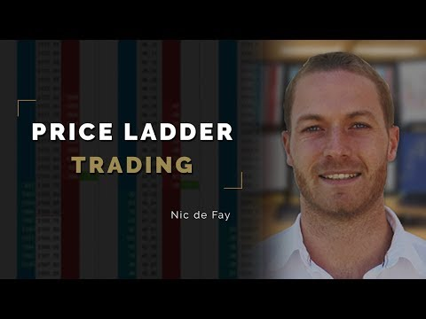 Price Ladder Trading: Market Profile Strategy with Price Ladder Execution | Axia Futures