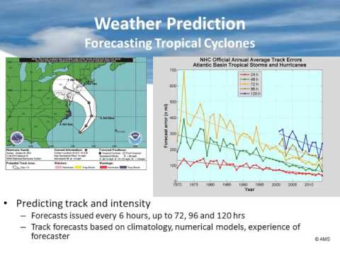 Midstate College MET101 - AMS Weather Studies Chapter 13