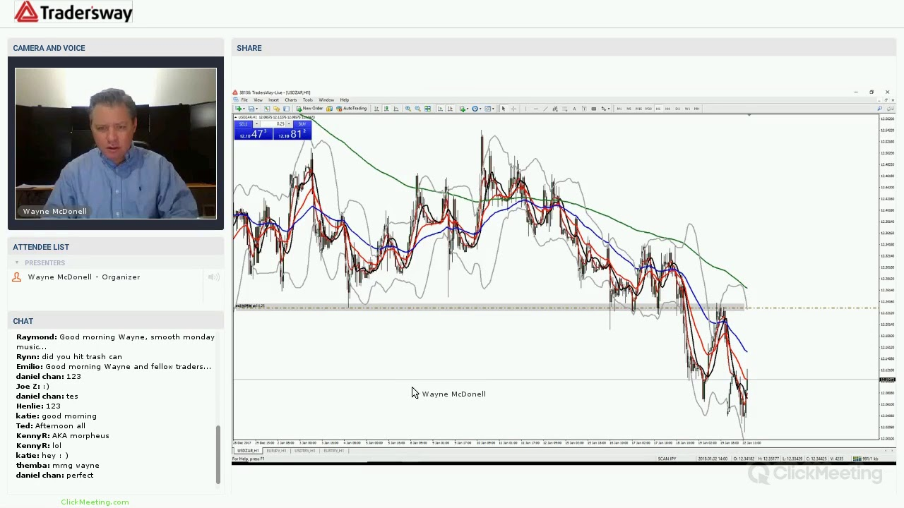 Live forex trading session
