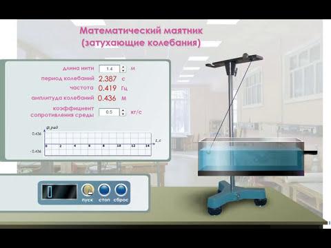 Виртуальные лабораторные работы по физике. Затухающие колебания. Математический маятник