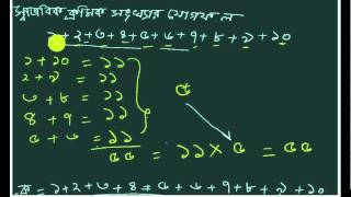 Class 8-Math-lecture4-sum of natural numbers(bangla)