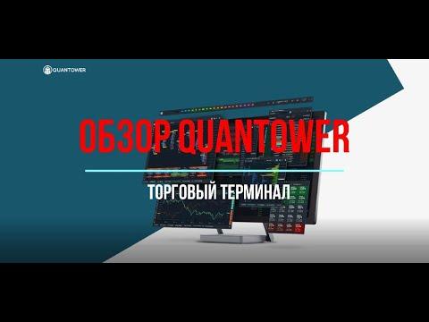 Обзор торгового терминала Quantower (бесплатная акция)