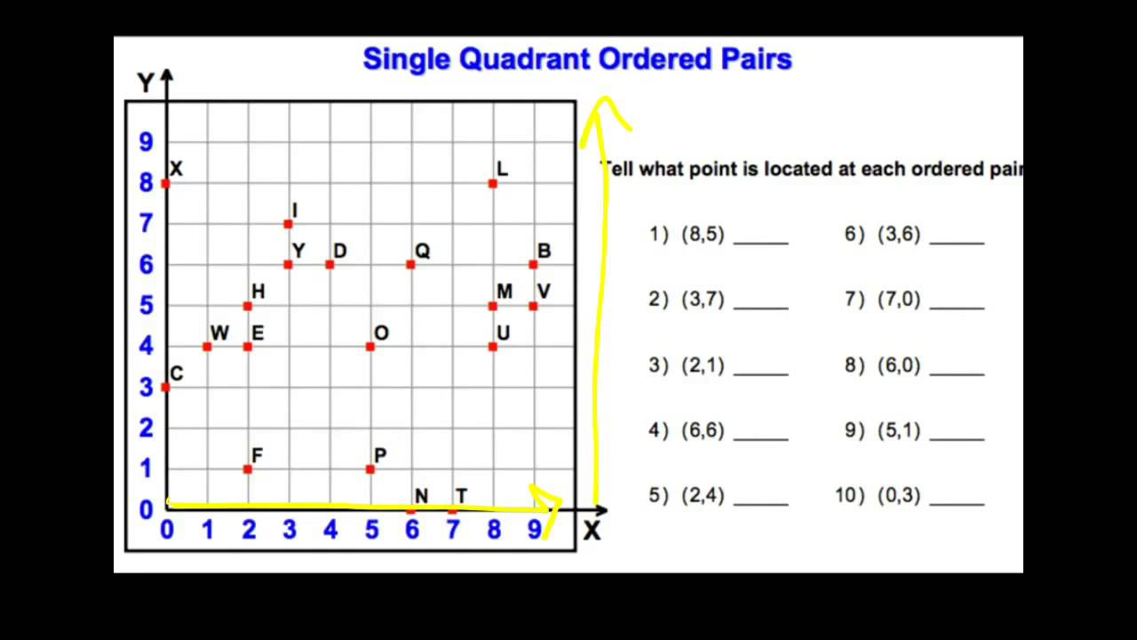 worksheet Single Quadrant Ordered Pairs graphing ordered pairs in quadrant 1 youtube