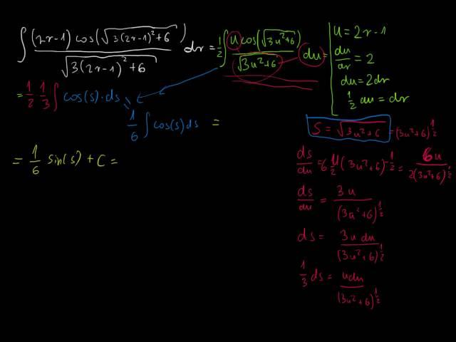A határozatlan integrál és a helyettesítési szabály - Megoldások 2
