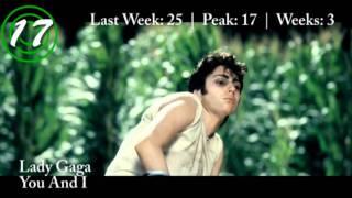 Billboard Top 40 Pop Songs (9/10/2011)