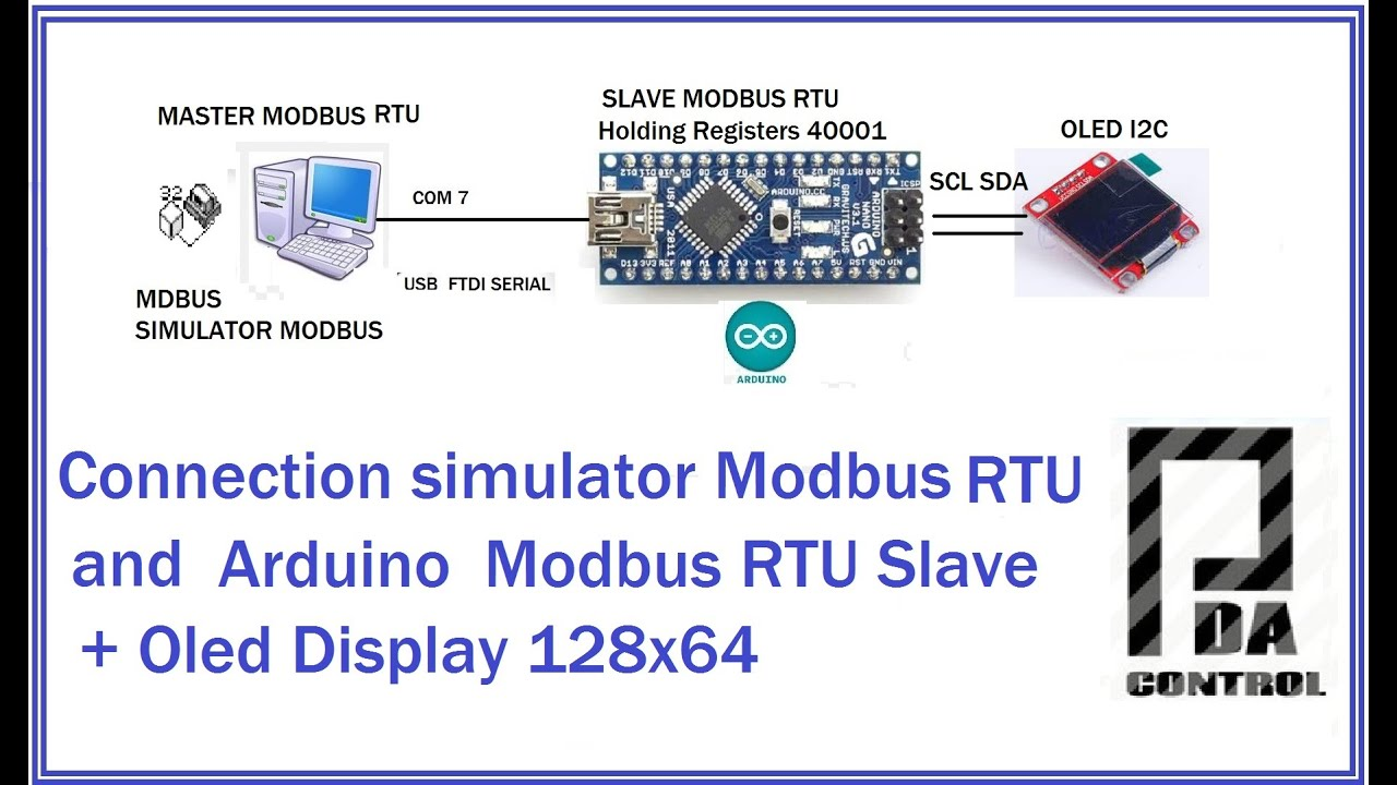 modbus rtu pic Modbus protocol reference guide rtu mode the following table summarises the rs-485 standard: parameter mode of operation differential number of drivers and receivers 32 drivers, 32 receivers maximum cable length (metres) 1200.