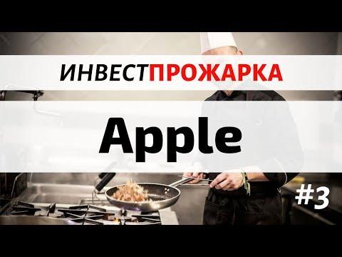 Apple: Фундаментальный и Технический анализ