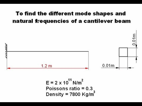 Mode shapes and natural frequencies of cantilever beams