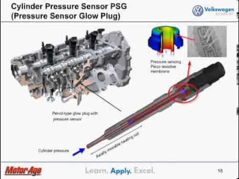 Understanding Volkswagen's TDI Diesel Technology