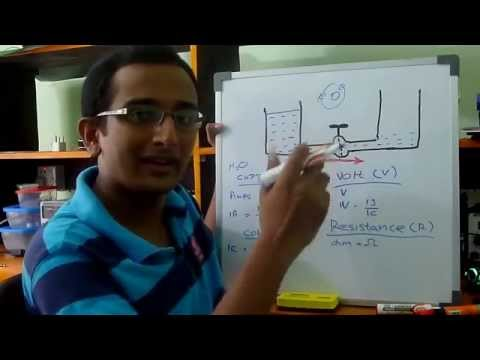 EIS #1  Voltage,Current,Resistance & Power --part 1