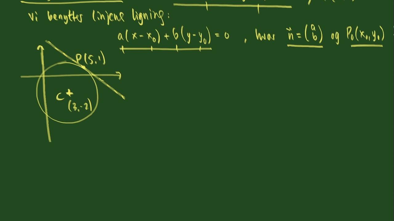 Beregning af ligning for tangent til cirkel