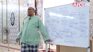 Imam Mazhab 4 Termasuk Dalam Salaf ? | Ustaz Auni Mohamad