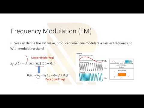 what is modulation . Analog and Digital Modulation AM FM PM ASK FSK PSK part 1 #20