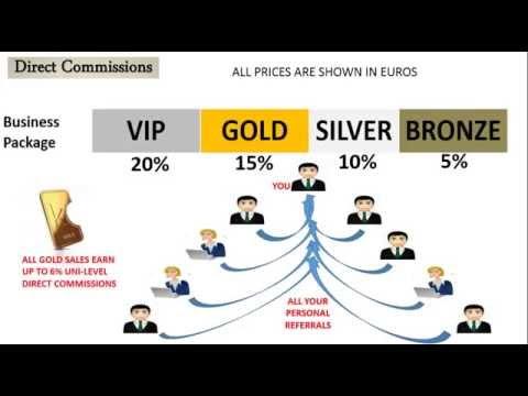 Karatbars Compensation Plan Video  |  How to Earn & Make Money