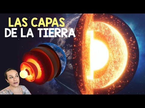 Las capas de la Tierra. Bio[ESO]sfera - GEOLOGÍA
