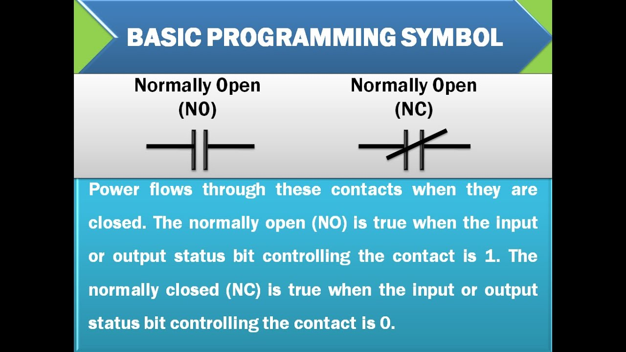 hight resolution of basic of ladder logic programming