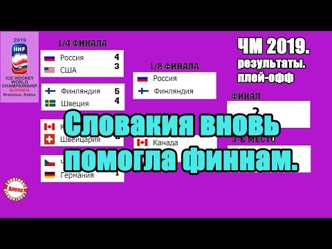 Чемпионат мира по хоккею 2019. Финляндия – чемпион. Россия с бронзой. Последние результаты.