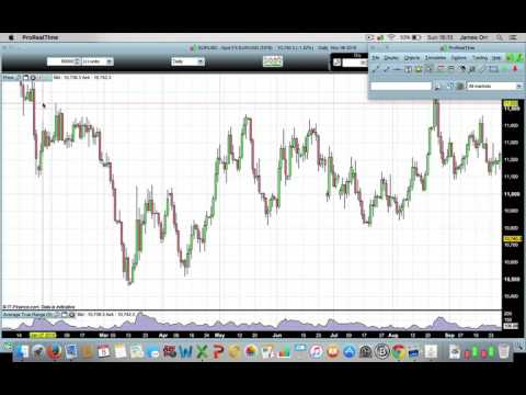 How Professional Traders Measure Results - It Does NOT Matter How Many Pips You Make Per Month!