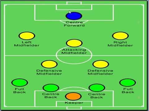 Arsenal January transfer options