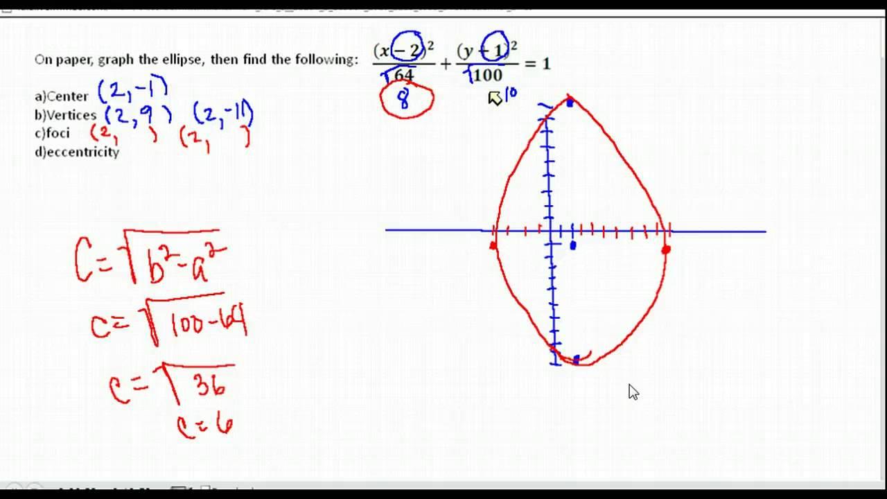 PreCalc A U7A4 Ellipse verticies foci eccentricity - YouTube
