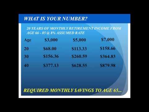 FEG Retirement How It Works