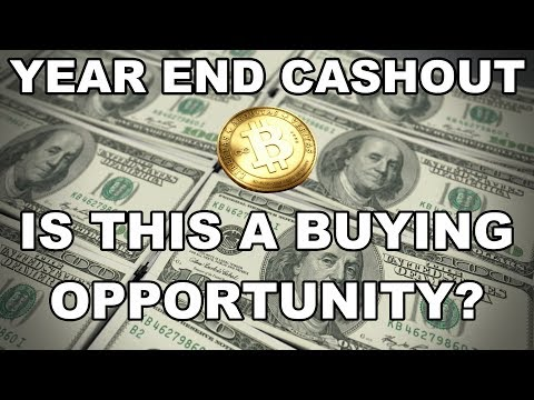 Year End Cash Out Turns Market Red | Buying Opportunity?