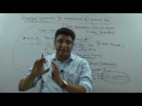 Impairment of financial assets - II (Simplified approach)