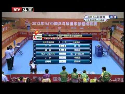 2013 China Super League (Women): Beijing  Vs Shandong [Full Match]