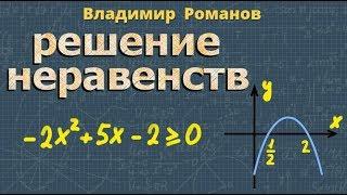 алгебра ГРАФИЧЕСКИЙ СПОСОБ РЕШЕНИЯ НЕРАВНСТВ