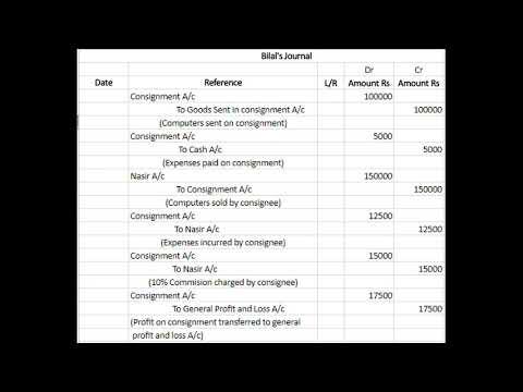 I Com Part 2 Ch#3 Consignment A/c Q#1 Principle Of Accounting Sohail Afzal