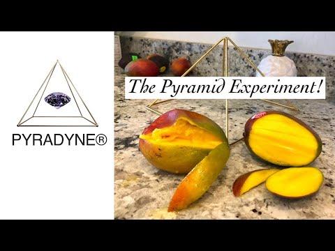 Headgear Pyramids, - Why Do People Wear Head Pyramid? – Pyradyne
