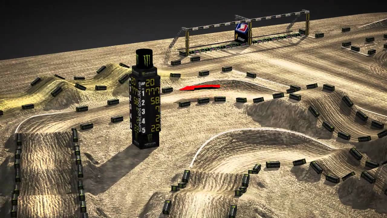 2012 Anaheim 2 Animated Monster Supercross Track Map