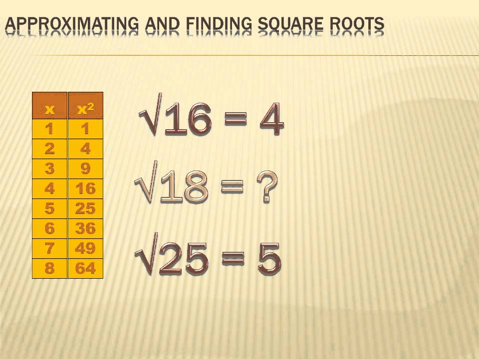 Number Sense - Approximating and Finding Square Roots: 8th grade ...