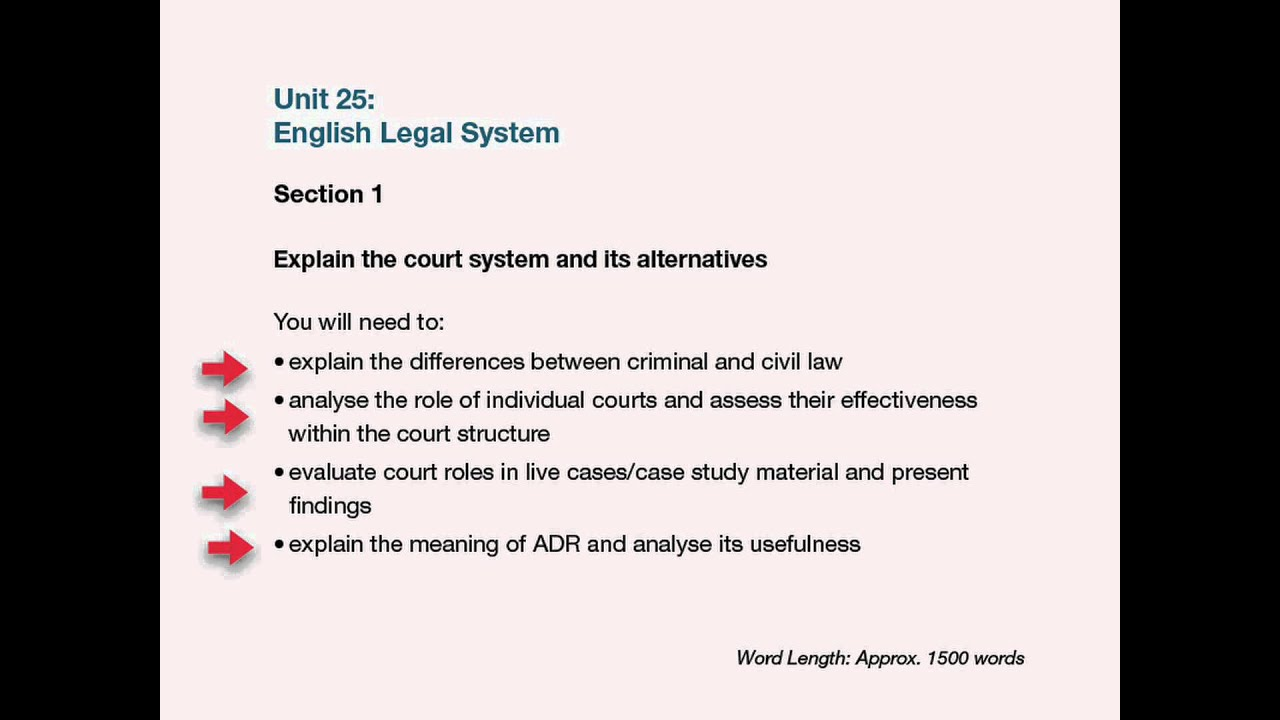 the legal system and adr analysiswk1 The legal system adr analysis by tina sellers june 21, 2013 law 531 john lombardi university of phoenix memo to john from tina re partnership dispute.