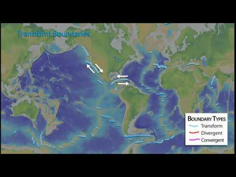 What are the tectonic (lithospheric) plates?