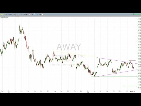 Front Running Stock Market Swing Trading Strategy