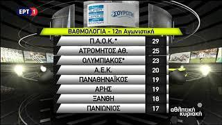 Αποτελέσματα & βαθμολογία (μέχρι στιγμής) της 12ης αγωνιστικής 2018-19 Superleague-Aθλητική Κυριακή