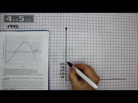 Упражнение 1462. Математика 6 класс Виленкин Н.Я.