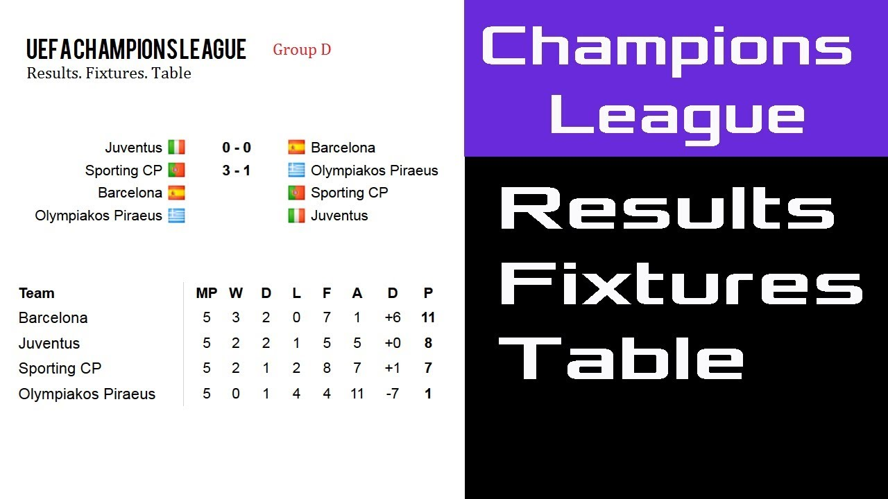 UEFA Champions League Results Table Groups E F G H - Barcelona fc table