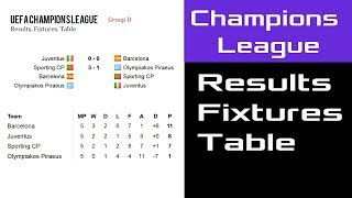 UEFA Champions League 2017/2018. Results. Table. Groups E. F. G. H. Matchday 6