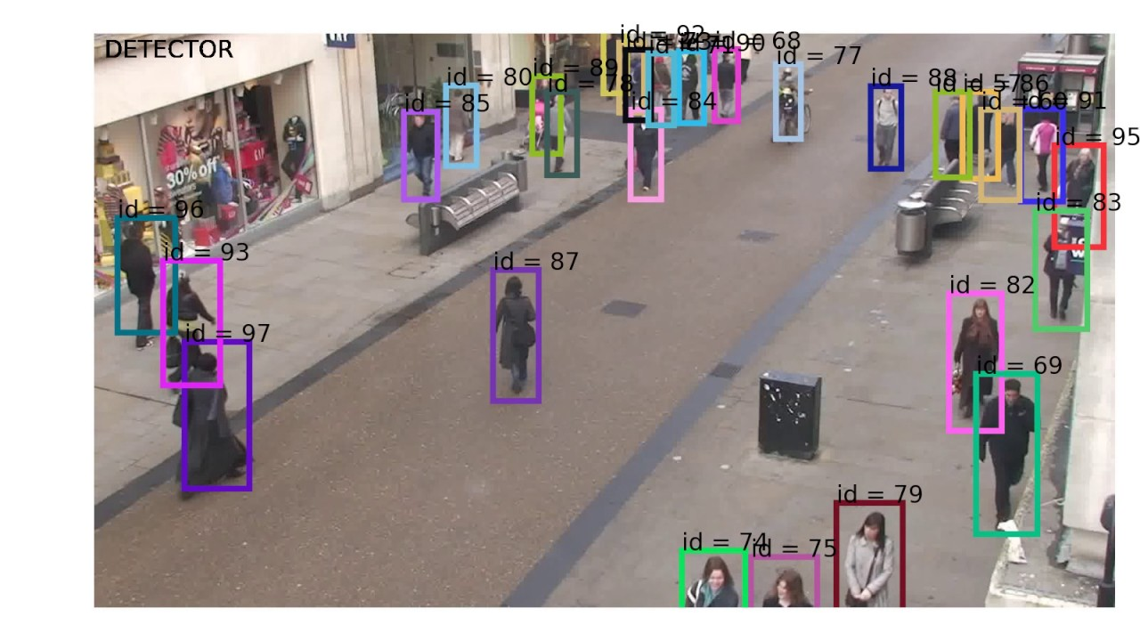 Multiple object tracking with kalman tracker and sort