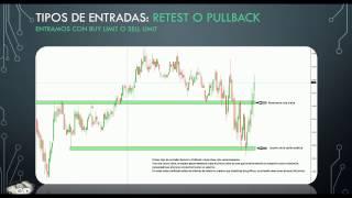 ESTRATEGIA GANADORA SCALPING FOREX gráficos 1m EUR/USD
