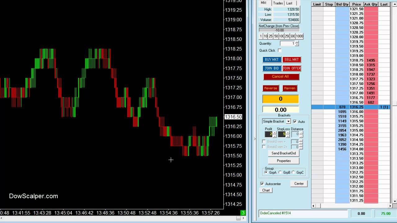 How to trade es emini    futures live scalping day trading video hd youtube also rh
