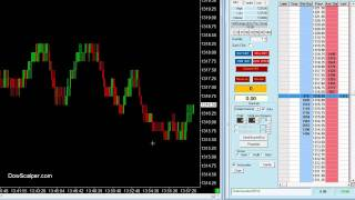 How to trade ES Emini S&P 500 Futures - Live Scalping Day Trading Video HD