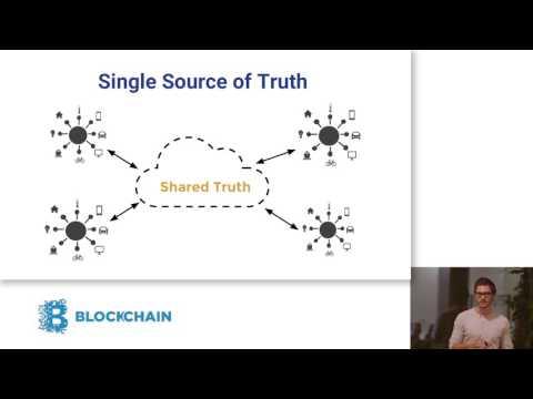Miles & More Blockchain Presentation