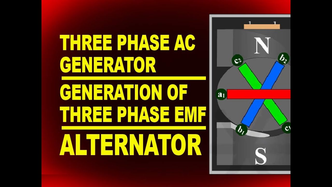 Three Phase AC Generator  Generation of Three Phase EMF