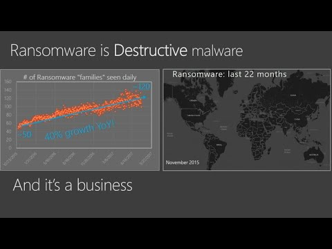 Ransomware: Don't pay the ransom - BRK2438