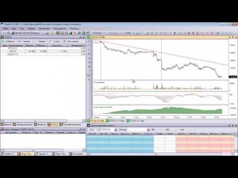 Фондовый рынок для начинающих - Стратегия форекс Отскок от линии