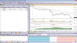Как заработать на рынке криптовалют? ABCC — биржа для заработка в интернете!